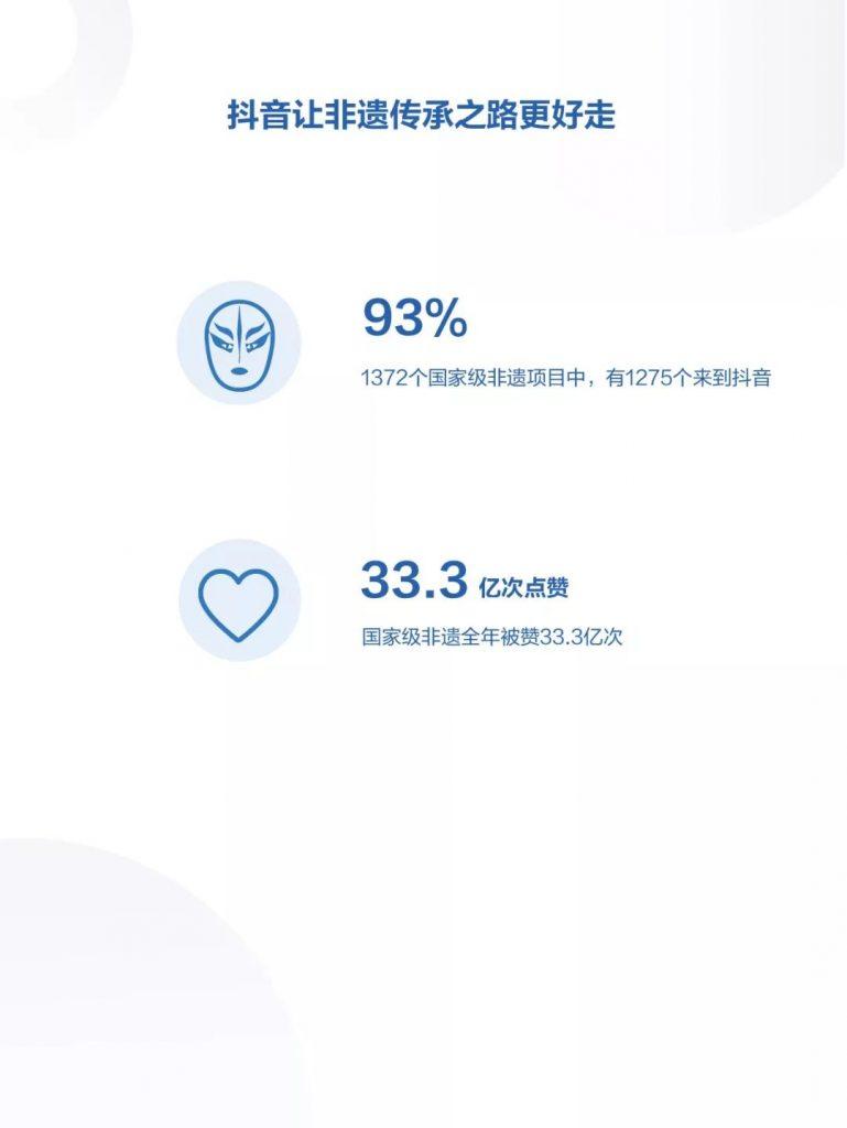 抖音发布《2019年抖音数据报告》,日活跃用户已达4亿