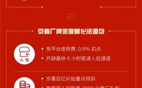 """京东推出""""新国品计划"""" 首期拿出12亿资源扶持中小企业"""