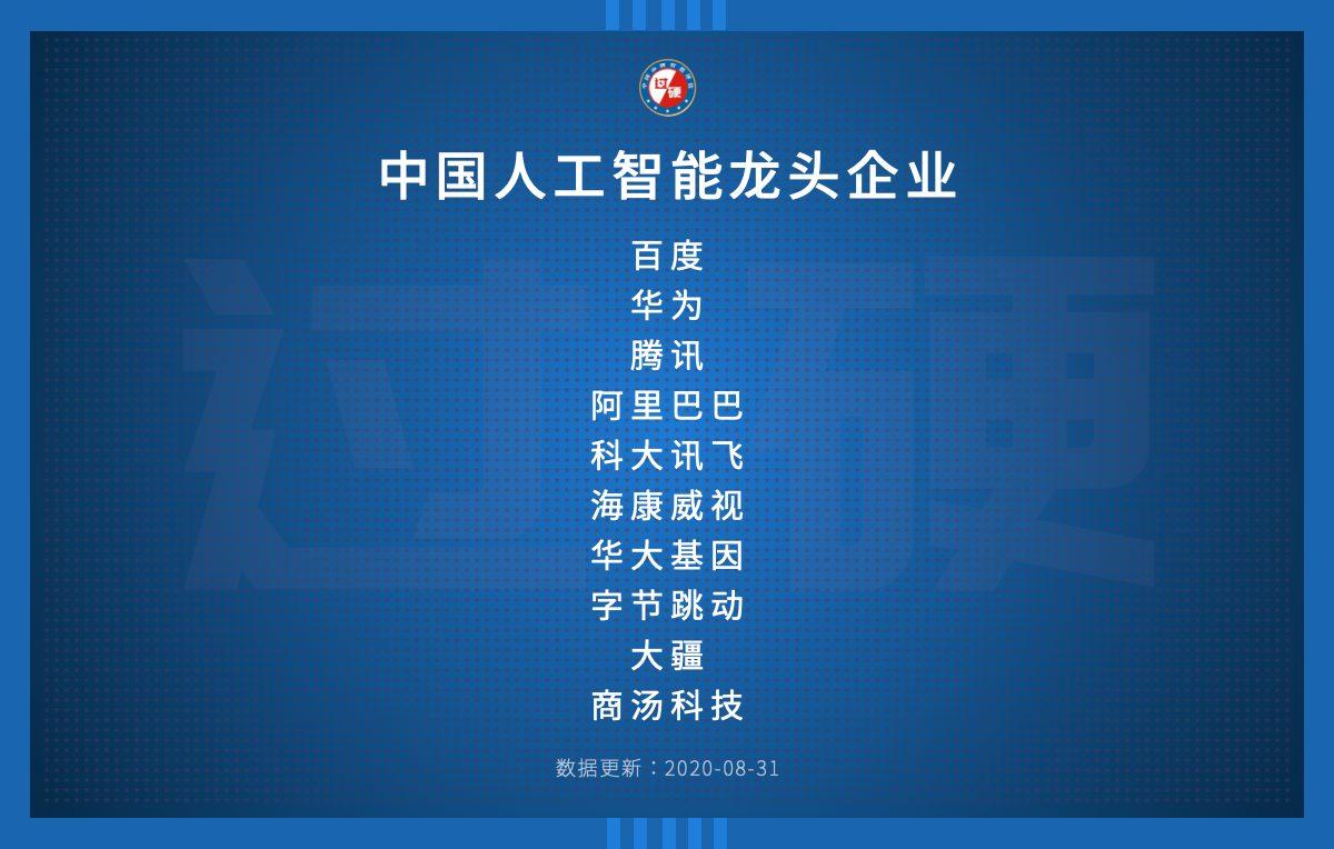 2020中国人工智能公司十强名单