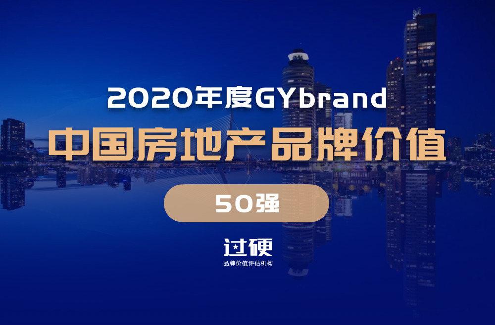 2020中国房地产50强企业品牌价值排行榜【附完整名单】