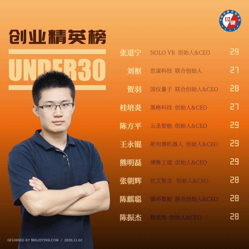过硬研究院2020中国30岁以下创业精英榜单