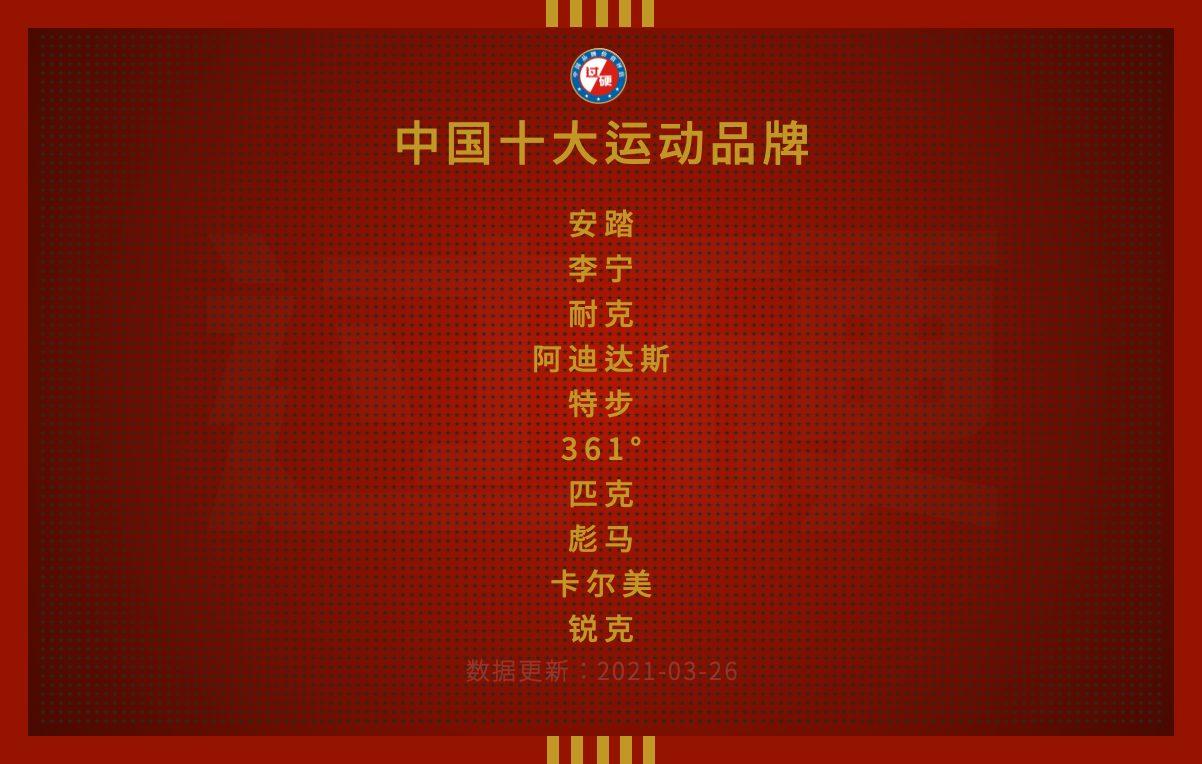 2021最新中国运动品牌价值排行榜前十名单发布