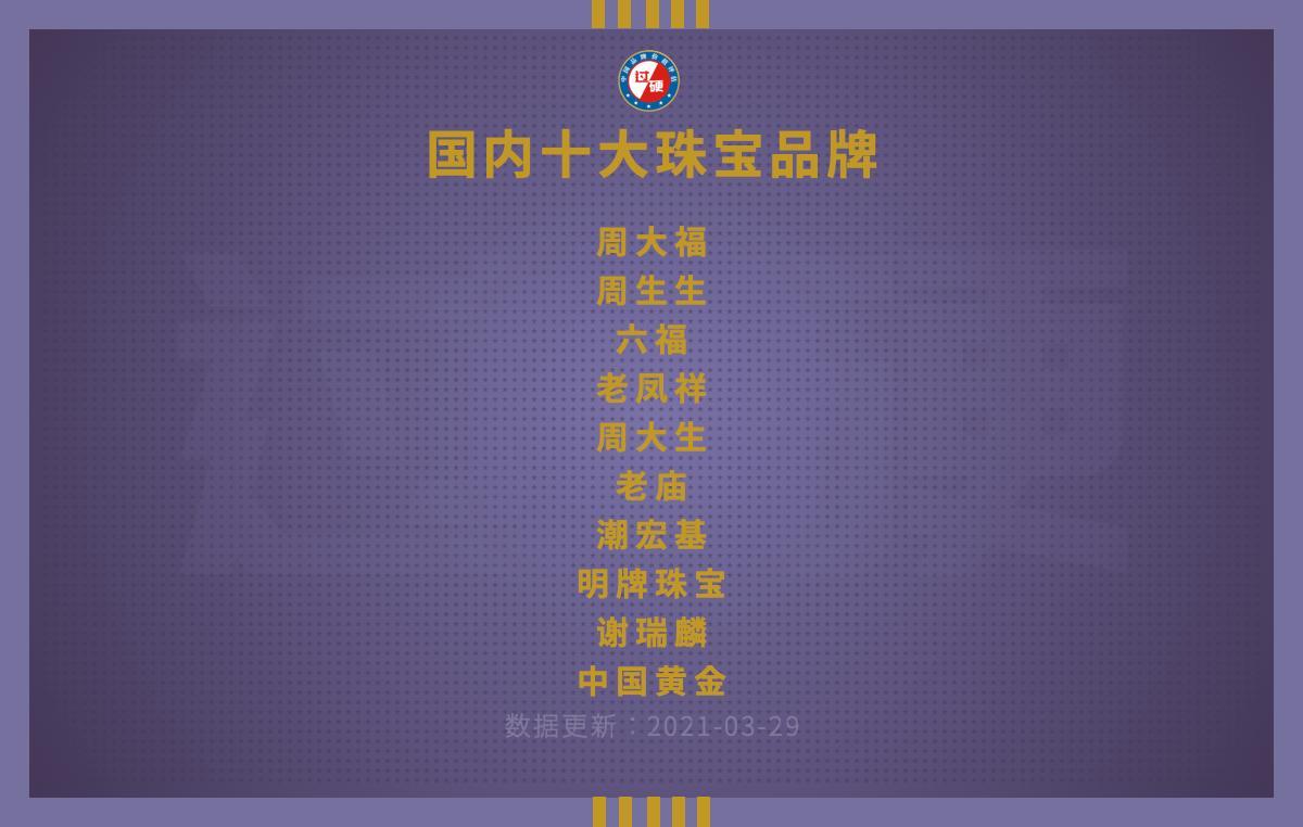 2021最新中国十大珠宝品牌价值排名一览(附前十名单)