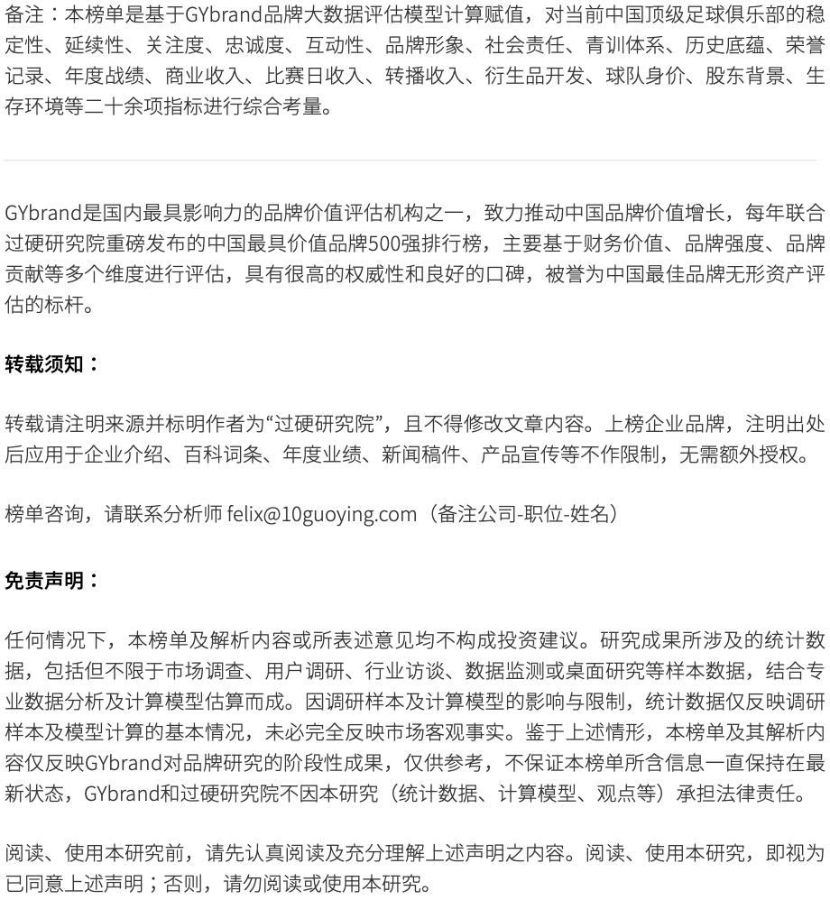 """021中国最有价值足球俱乐部20强:广州第1,深圳升至第6"""""""