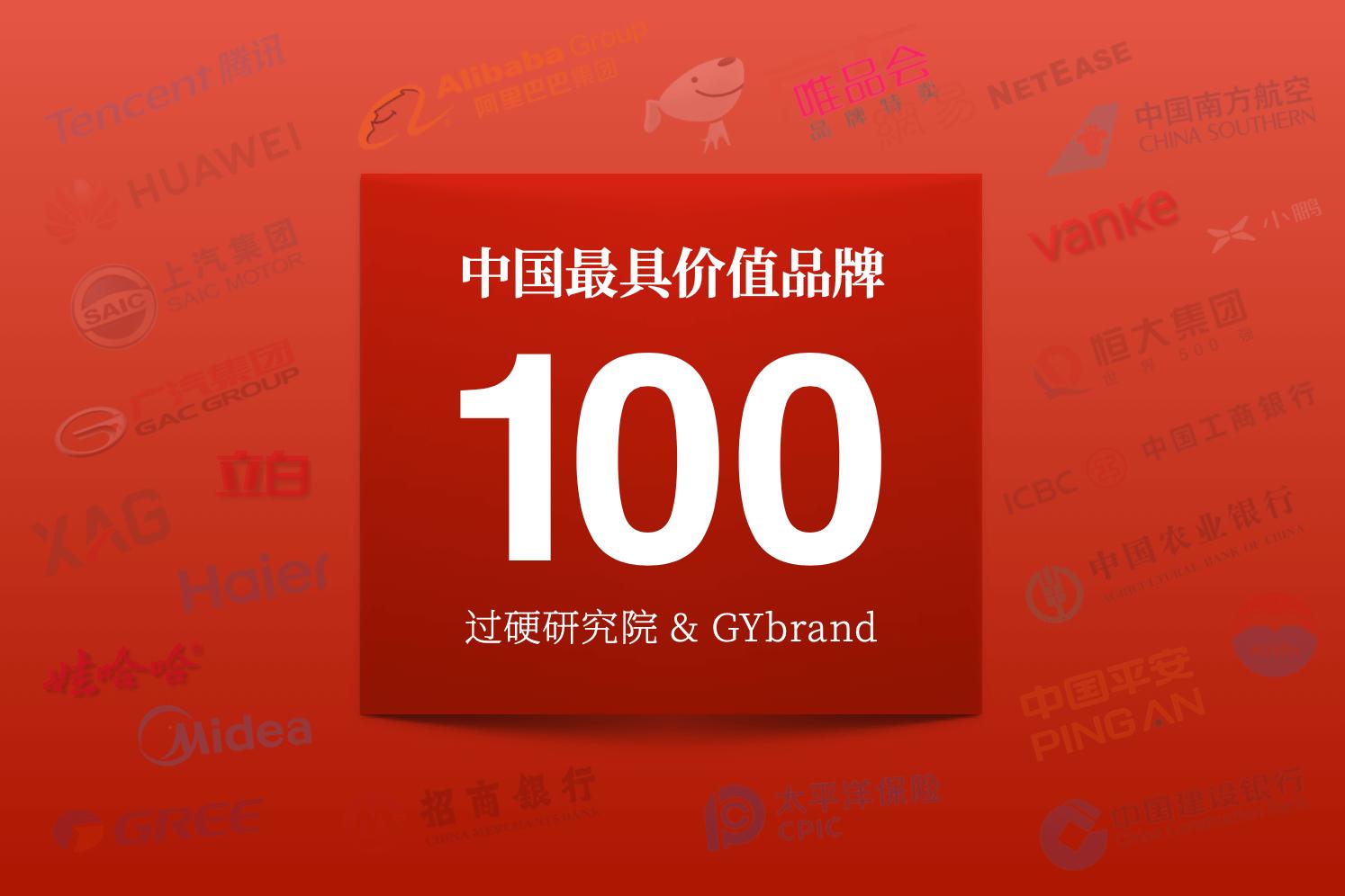 2021中国最具价值品牌100强名单 中国品牌价值100强排行榜
