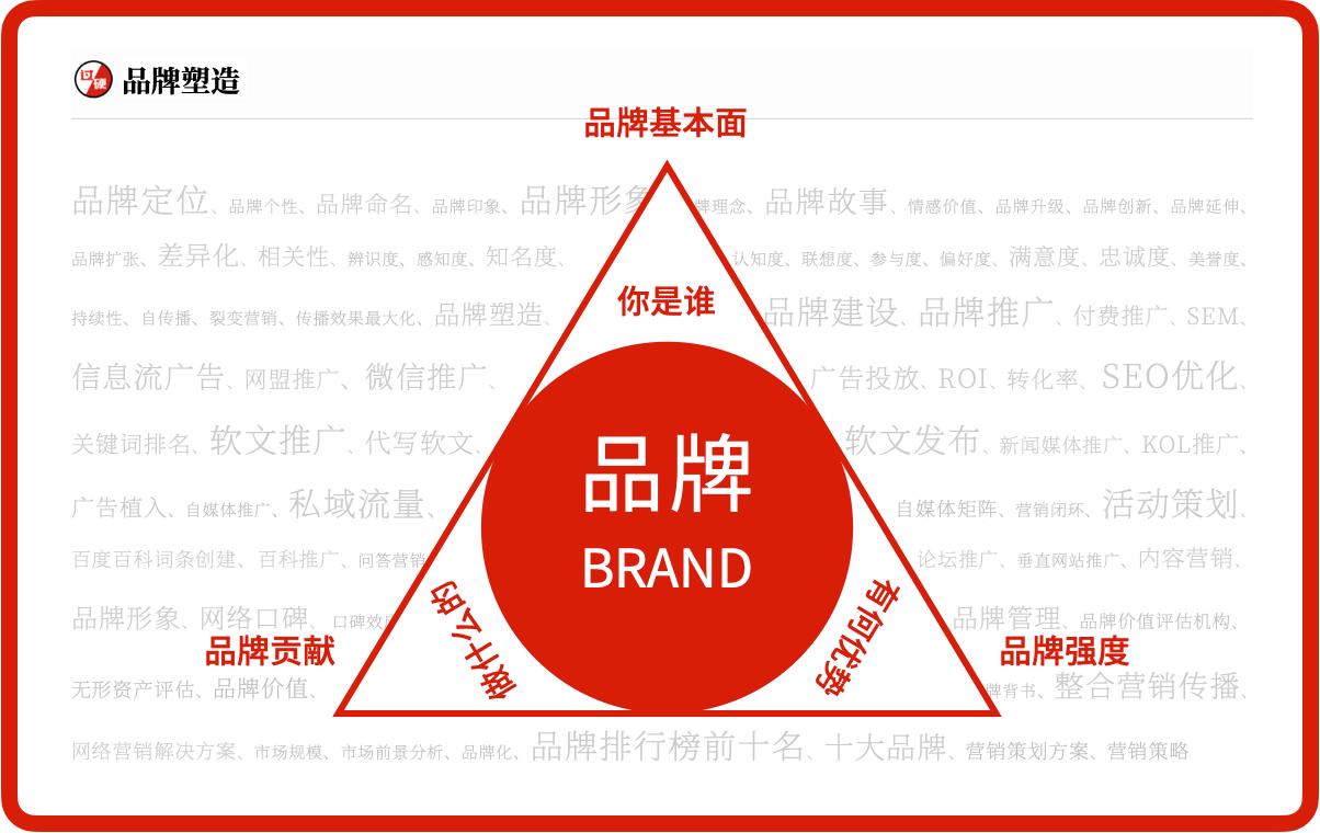 如何打造一个成功的品牌
