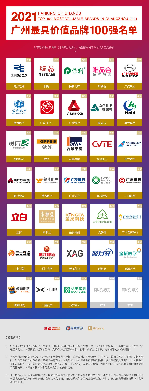 """2021年度""""广州最具价值品牌""""名单一览(7.1更新)"""