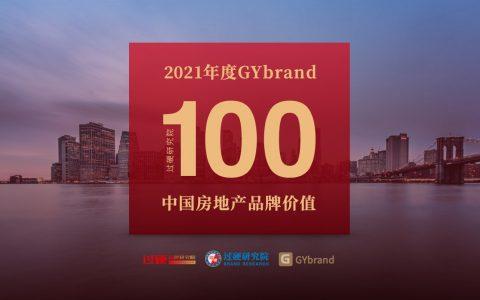 2021中国房地产品牌价值排行榜 中国房地产企业排名100强