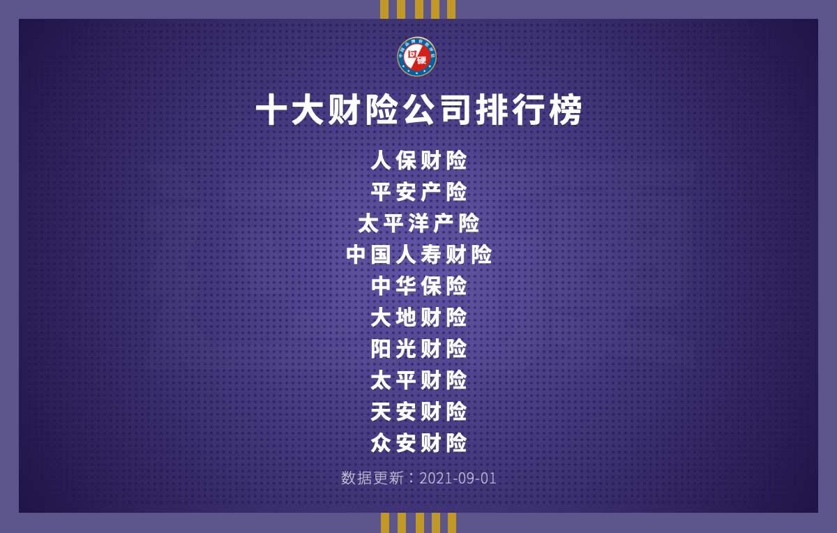 财险公司哪家口碑最好?中国财产保险公司十大排名一览